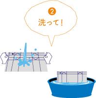 2.洗って!